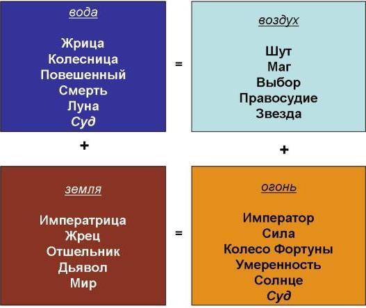 http://tarot.my1.ru/25970771.jpg