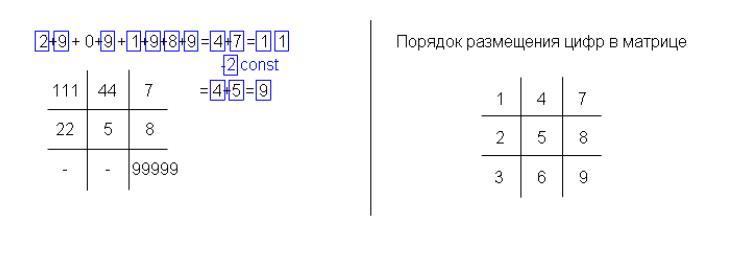 Сексапильность нумерология